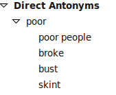 Direct and Inferred Antonyms of Rich